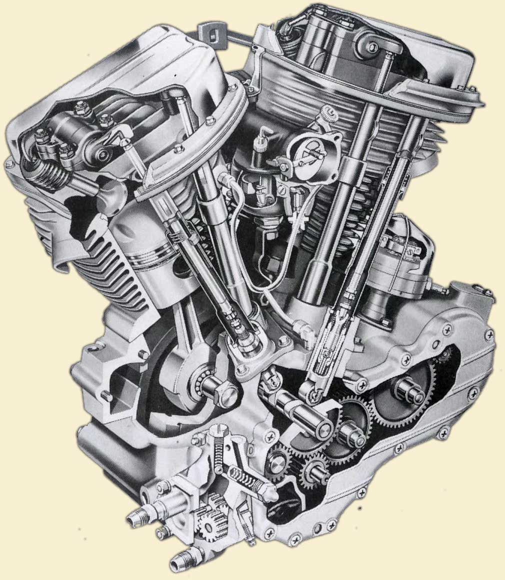 harley twin cam engine diagram  harley  get free image