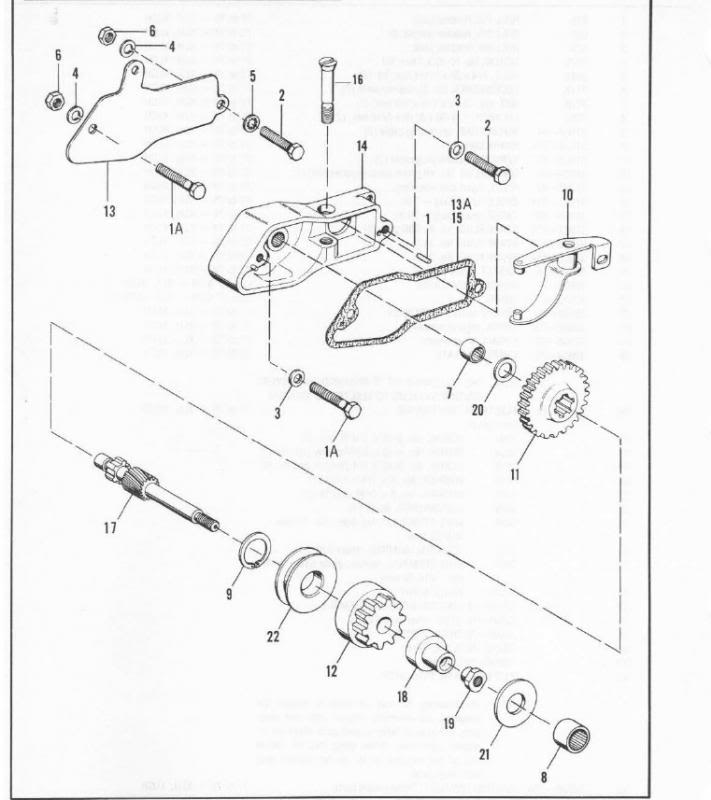 Harley-Davidson Sportster starter shaft housing diagram